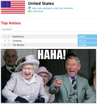 hahahah puro britanico